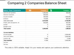 Comparing 2 Companies Balance Sheet Ppt Diagrams