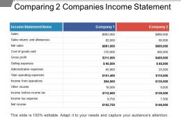 Comparing 2 Companies Income Statement Ppt Sample File