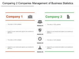 Comparing 2 Companies Management Of Business Statistics Ppt Slides