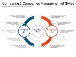 Comparing 2 Companies Management Of Styles Ppt Images Gallery