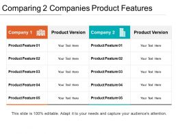 Comparing 2 Companies Product Features PPT Images