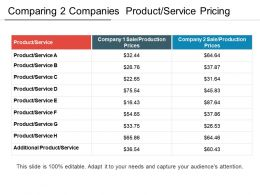 Comparing 2 Companies Product Service Pricing Ppt Design