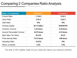 Comparing 2 Companies Ratio Analysis Ppt Icon