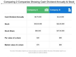 Comparing 2 Companies Showing Cash Dividend Annually And Stock