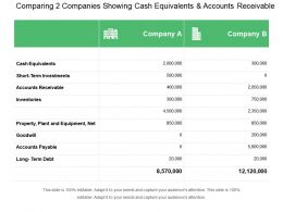 Comparing 2 Companies Showing Cash Equivalents And Accounts Receivable