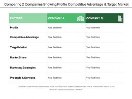 Comparing 2 Companies Showing Profile Competitive Advantage And Target Market