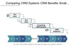 Comparing Crm Systems Crm Benefits Small Business Crm Platforms Cpb
