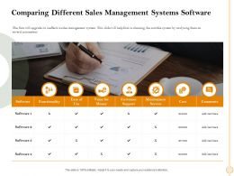 Comparing Different Sales Management Systems Software Ease Of Ppt Powerpoint Presentation Diagram Ppt