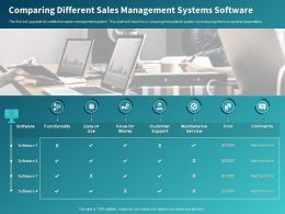 Comparing Different Sales Management Systems Software Ppt Powerpoint Presentation File