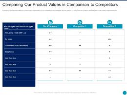 Comparing Our Product Values In Comparison To Competitors Augmented Reality