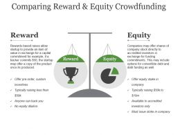Comparing Reward And Equity Crowdfunding Powerpoint Guide