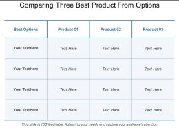 Comparing Three Best Product From Options