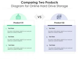 Comparing Two Products Diagram For Online Hard Drive Storage Infographic Template