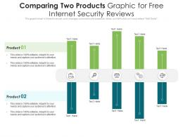 Comparing Two Products Graphic For Free Internet Security Infographic Template