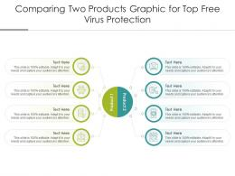 Comparing Two Products Graphic For Top Free Virus Protection Infographic Template