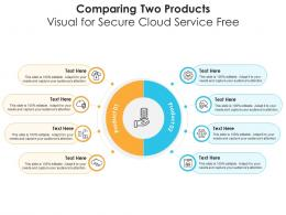 Comparing Two Products Visual For Secure Cloud Service Free Infographic Template