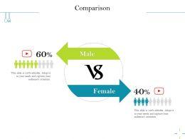 Comparison Adapt M2544 Ppt Powerpoint Presentation Infographic Template Inspiration