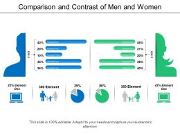 Comparison And Contrast Of Men And Women