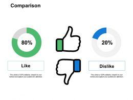 Comparison Audience Attention Ppt Powerpoint Presentation Pictures Slide Portrait