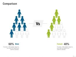 Comparison Audience Male Female N99 Powerpoint Presentation Grid
