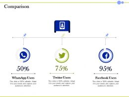 Comparison Audiences Attention Customer Churn Ppt Powerpoint Presentation Templates