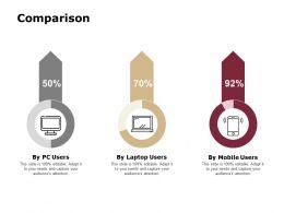 Comparison Audiences Attention D88 Ppt Powerpoint Presentation Gallery Elements