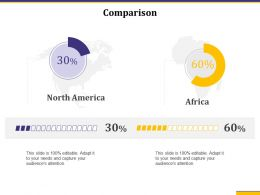 Comparison Audiences Attention Growth Percentages Ppt Presentation Gallery