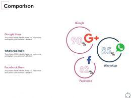 Comparison Audiences Attention Ppt Powerpoint Presentation Templates