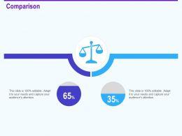Comparison Audiences Attention Software Applications Ppt Professional