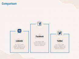 Comparison Audiences M221 Ppt Powerpoint Presentation Infographic Template Professional