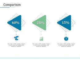 Comparison Bank Operations Transformation Ppt Show Template