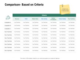 Comparison Based On Criteria Business Ppt Powerpoint Presentation Slides Background