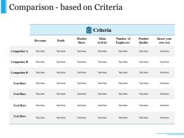 Comparison Based On Criteria Powerpoint Graphics