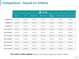 Comparison Based On Criteria Powerpoint Slide Designs