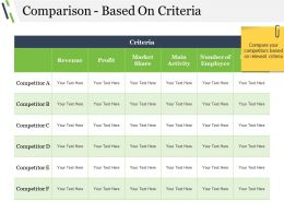 Comparison Based On Criteria Powerpoint Slide Rules