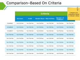 Comparison Based On Criteria Powerpoint Templates Microsoft