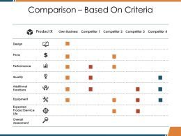 Comparison Based On Criteria Ppt Examples