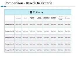 Comparison Based On Criteria Ppt File Introduction