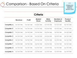 Comparison Based On Criteria Ppt Images Gallery