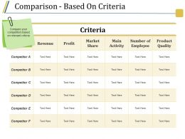 Comparison Based On Criteria Ppt Infographic Template