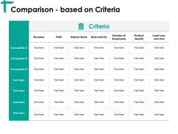 Comparison Based On Criteria Ppt Picture