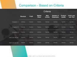 Comparison Based On Criteria Ppt Powerpoint Presentation Ideas Background