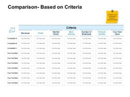 Comparison Based On Criteria Ppt Powerpoint Presentation Ideas Graphic