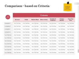 Comparison Based On Criteria Ppt Powerpoint Presentation Outline