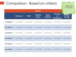 Comparison Based On Criteria Ppt Presentation Examples