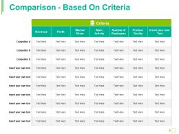Comparison Based On Criteria Ppt Styles Infographics