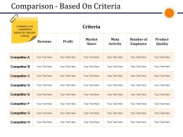 Comparison Based On Criteria Presentation Powerpoint
