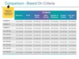 Comparison Based On Criteria Sample Ppt Files