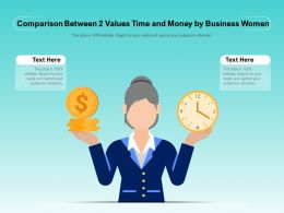 Comparison Between 2 Values Time And Money By Business Women