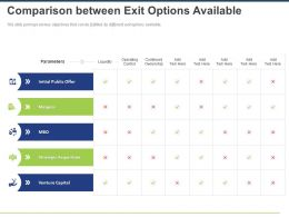 Comparison Between Exit Options Available Ppt Powerpoint Presentation Icon Gallery
